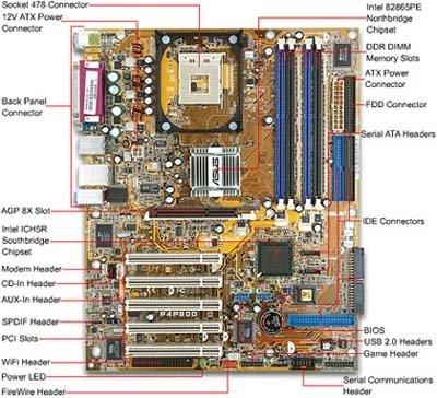 placa_base_esquema1